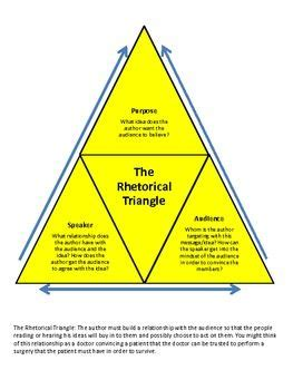 A Brief Guide to Writing the History Paper
